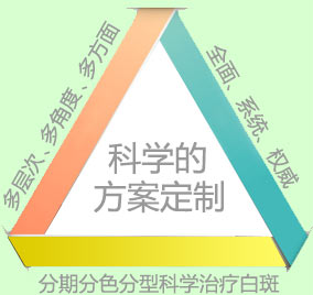 在<a href=https://www.ttz-china.com/ target=_blank class=infotextkey>成都治疗白癜风</a>好的医院:科学护理儿童白癜风,这几点要注意!